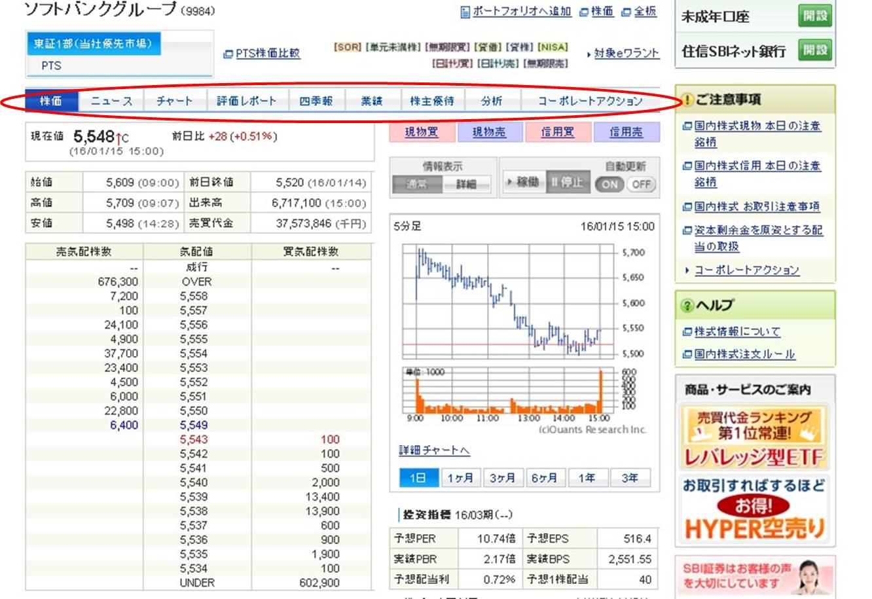 SBI証券画面