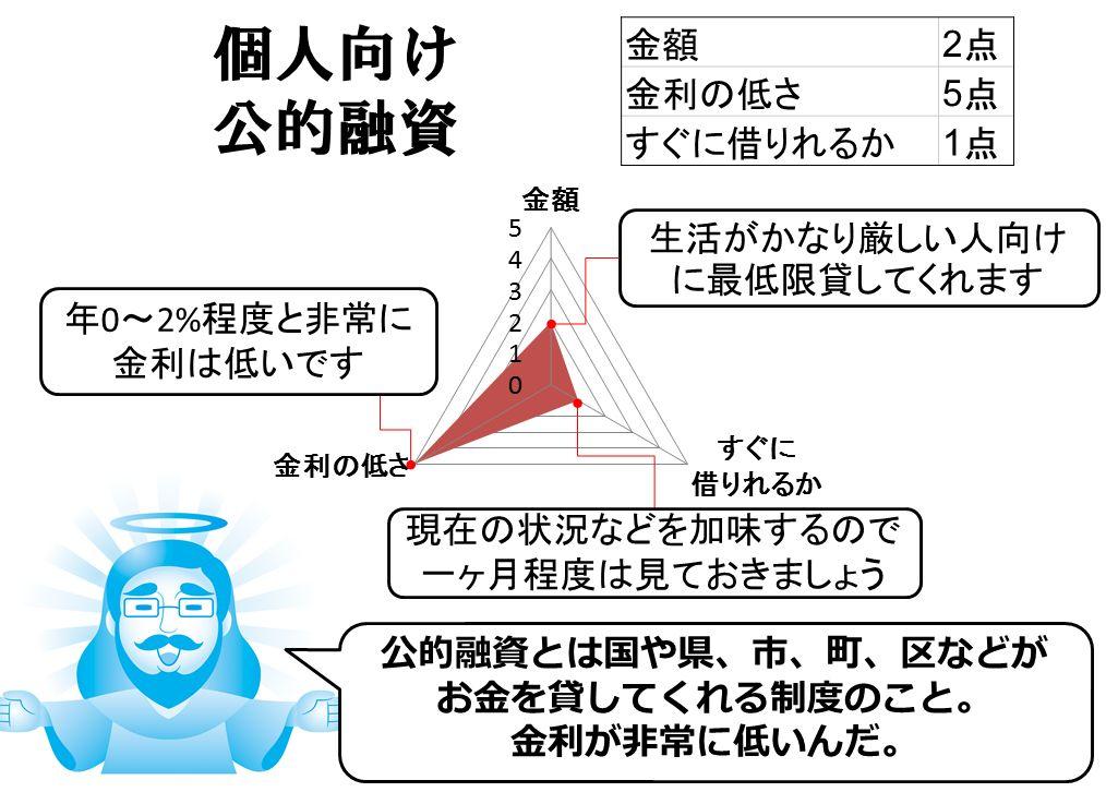 kotekiyushi