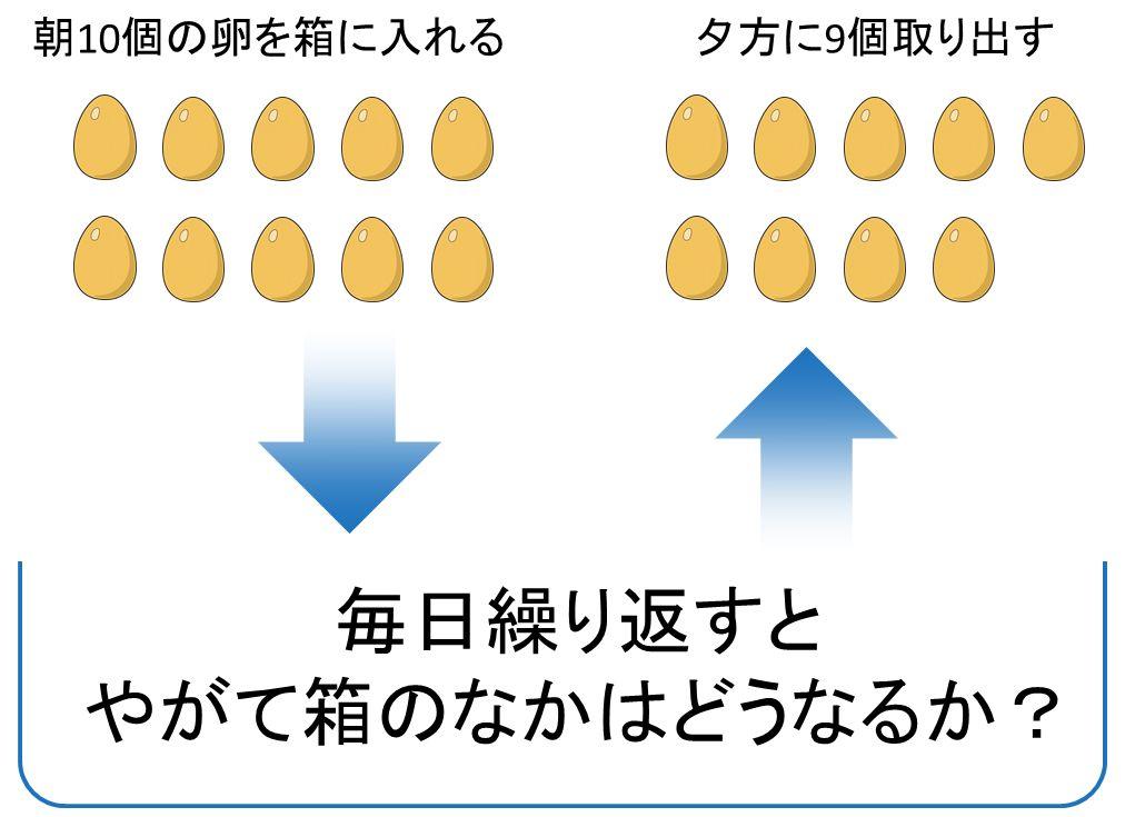 okane-kamisama.com
